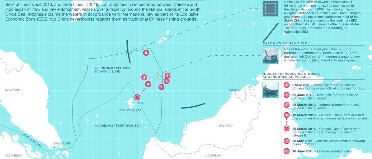 Mengenal Laut Natuna, Klaim ZEE yang Tak Berkesudahan