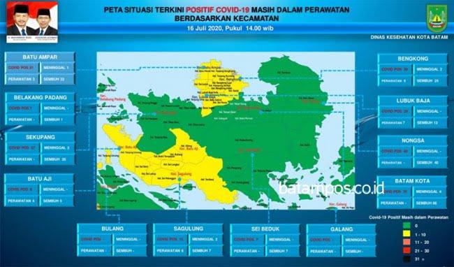 Masuk Zona Hijau, 7 Kecamatan di Batam Nihil Kasus Covid-19