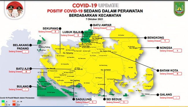 Covid-19, Kota Batam Dikelilingi Zona Kuning